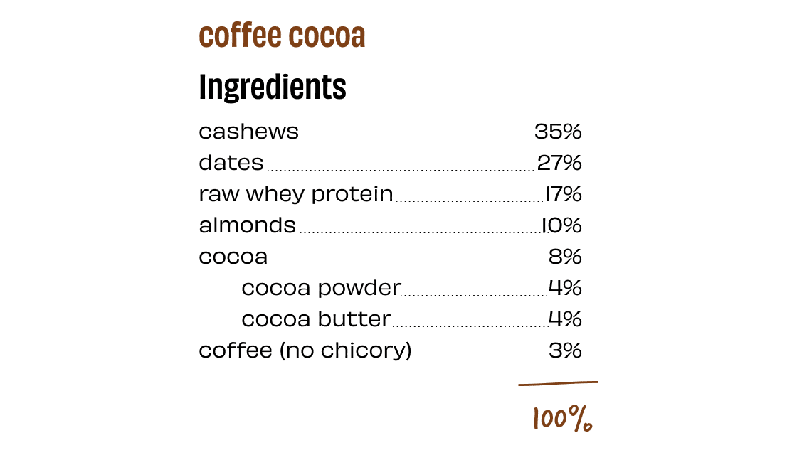 proteinbar_cofc_4