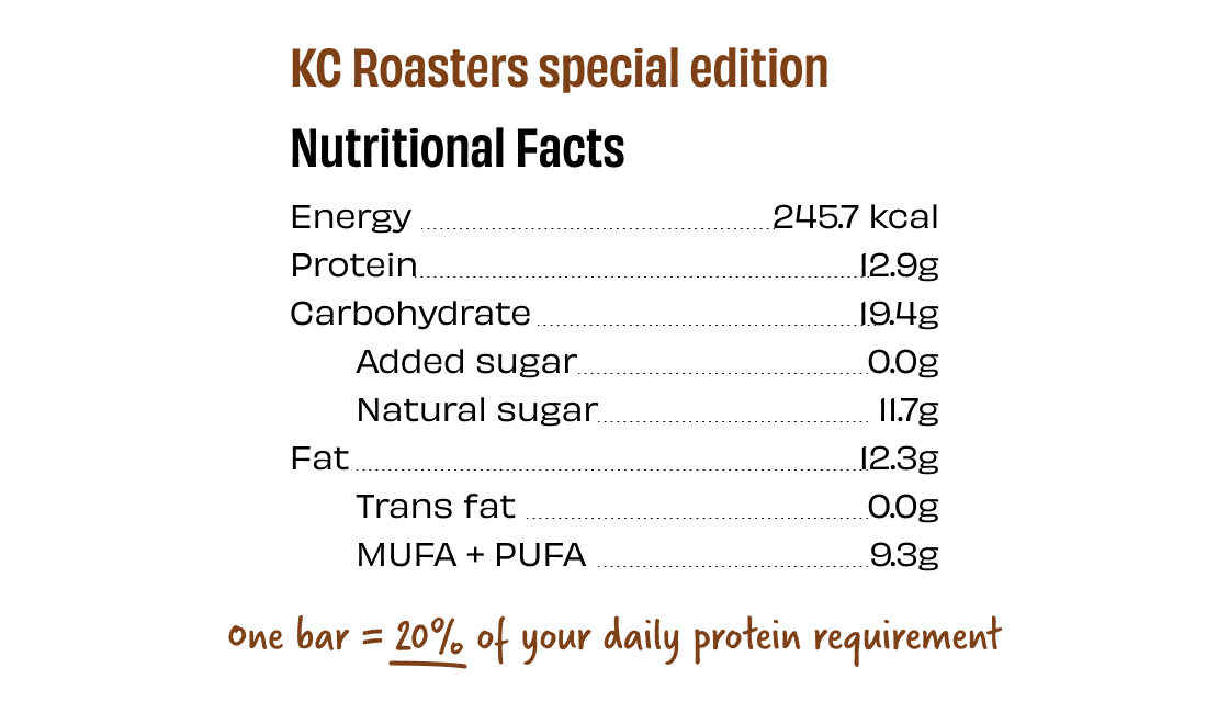 proteinbar_KC-cofc_5