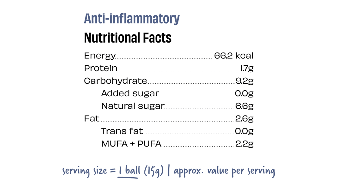 IB_anti inflam_nutritional info