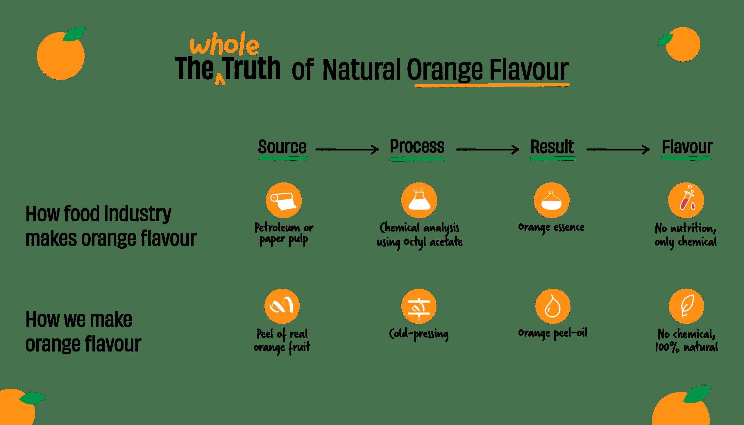 Orange Infographics_desktop-02 (1)