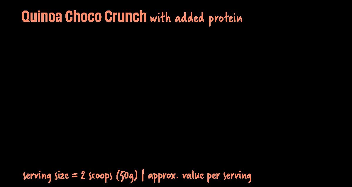 QCCP_nutri info_updated