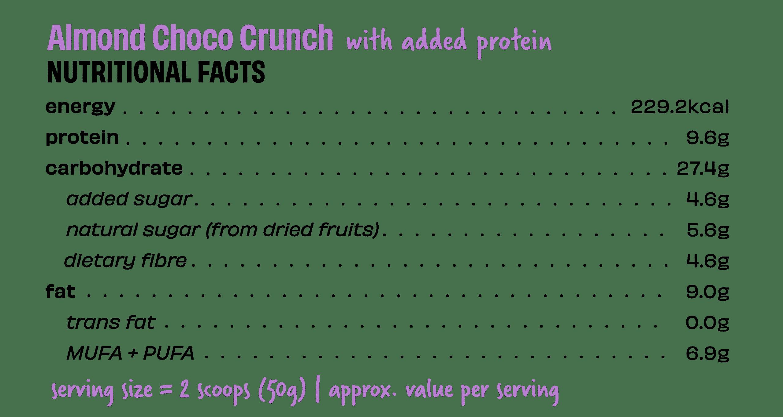 accp_accp nutritional facts