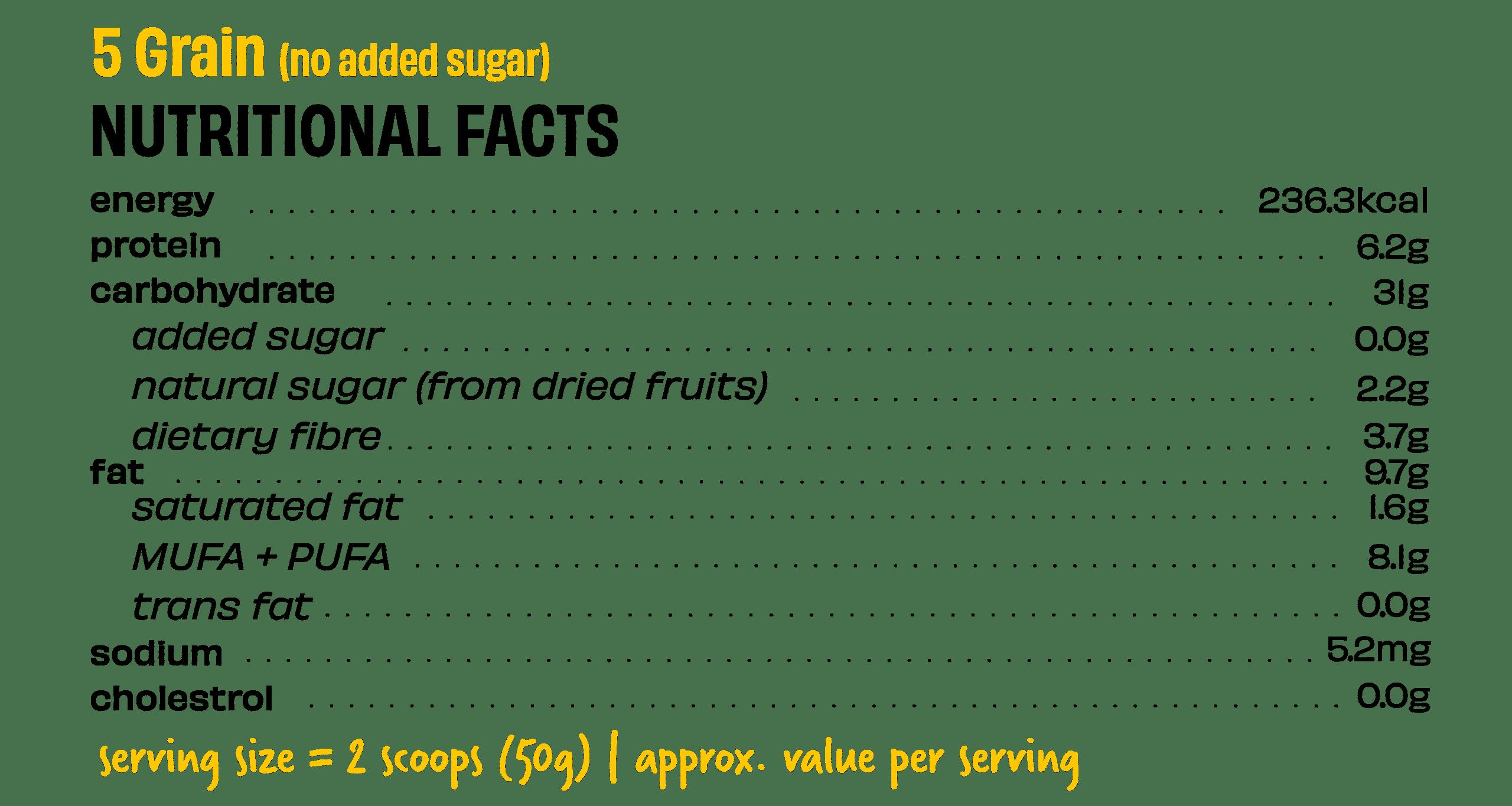 nutri_5grain nutritional facts copy